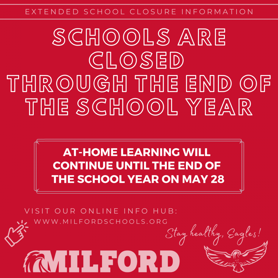 school closed end of year