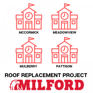 roof replacement project